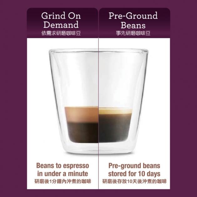 專業級複合式研磨義式咖啡機BES878XL 2